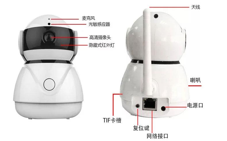 小眯眼监控摄像头1080P高清wifi无线360°全景
